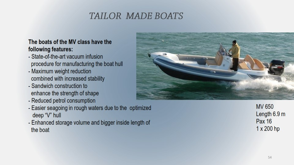 TAILOR MADE BOATS 2